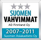Suomen vahvimmat - AD Finnland Oy - 2007-2011